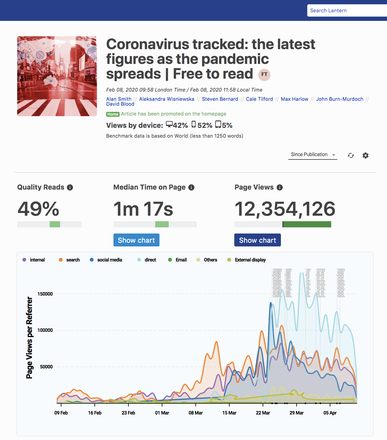 """Screenshot from Lantern for the """"Coronavirus tracked: the latest figures as countries fight to contain the pandemic"""" article."""
