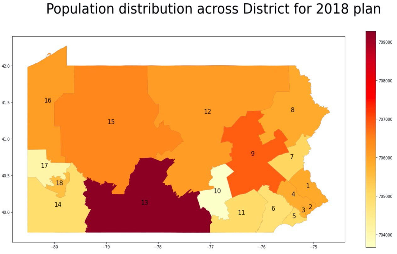 This image shows how the population distribution is comparatively even in the 2018 plan.