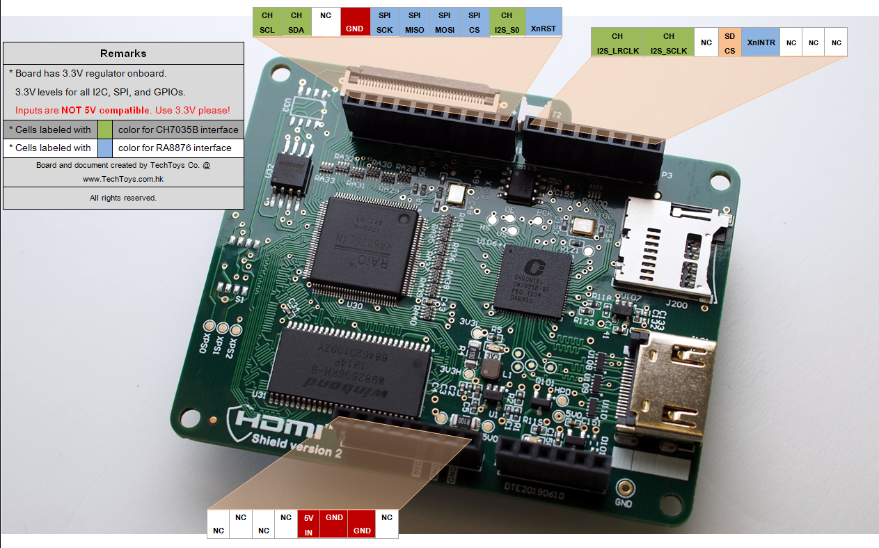 Bring HDTV Capability to Small MCUs with TechToys' HDMI Shield