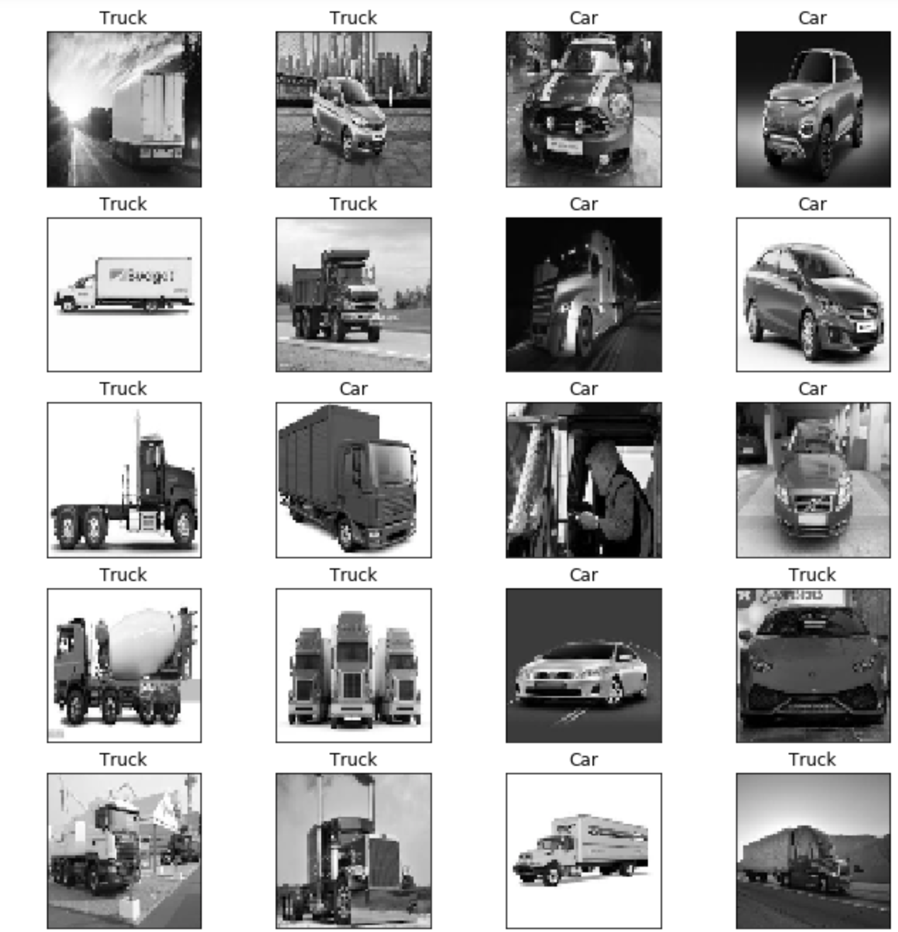 Build your own Image classifier with Tensorflow and Keras