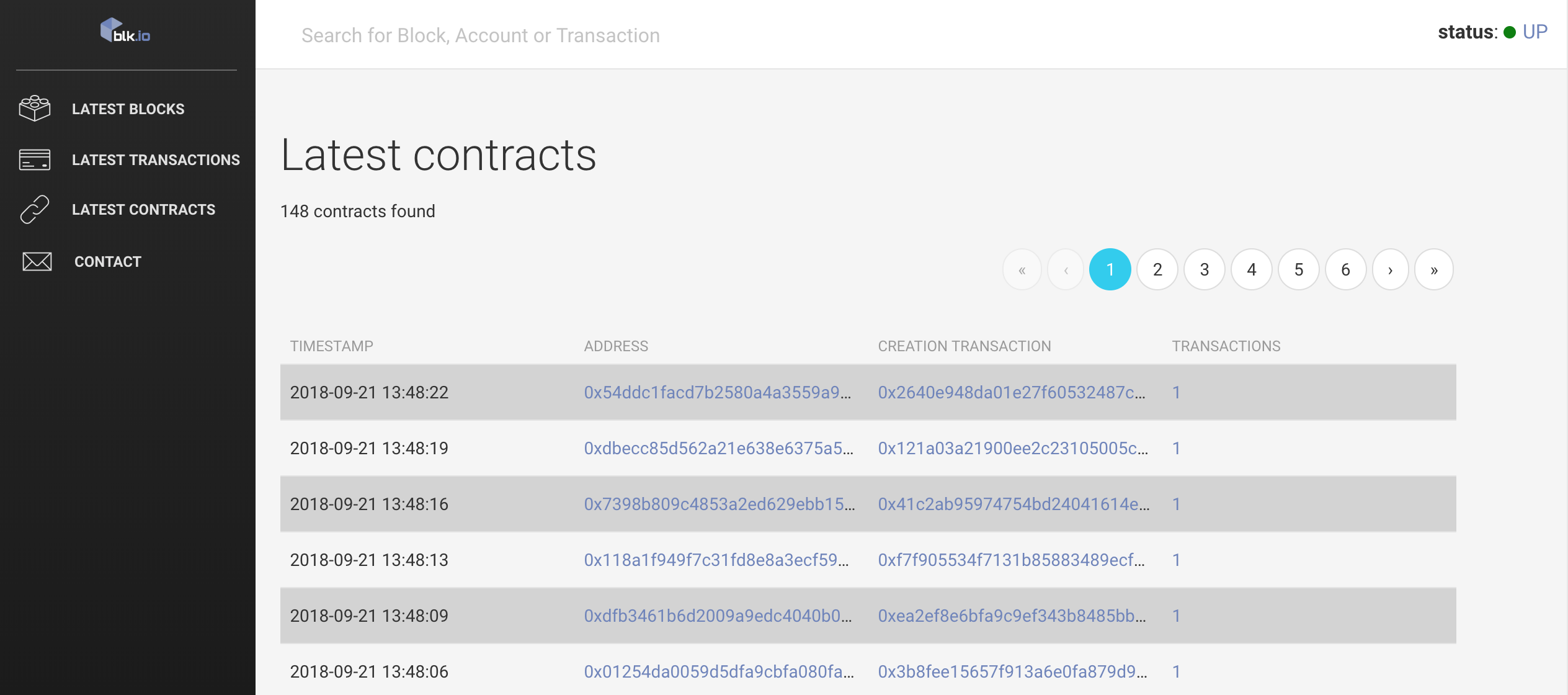 Trade contracts browsable in our Blockchain Explorer