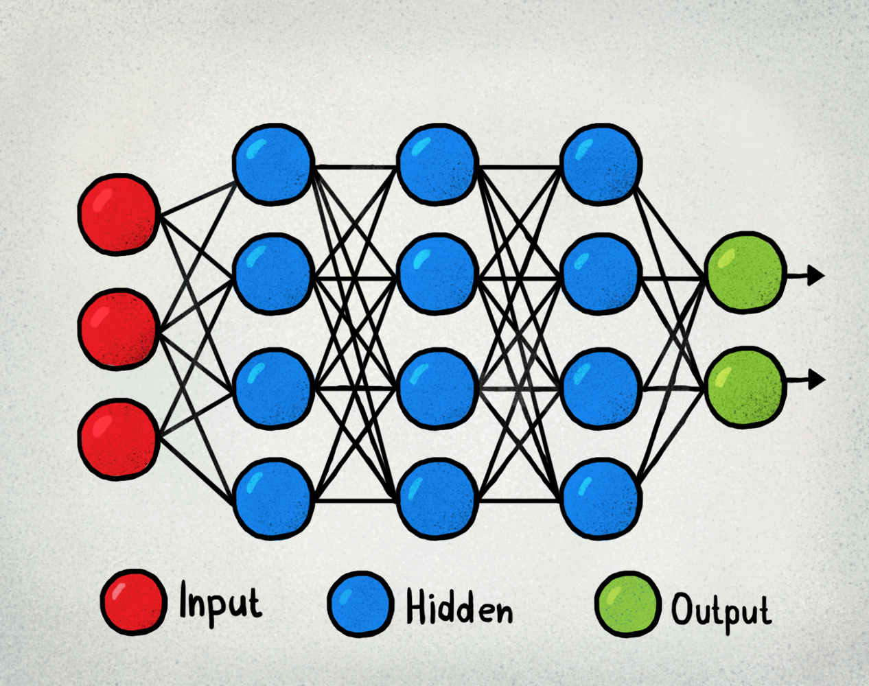 7 types of Artificial Neural Networks for Natural Language
