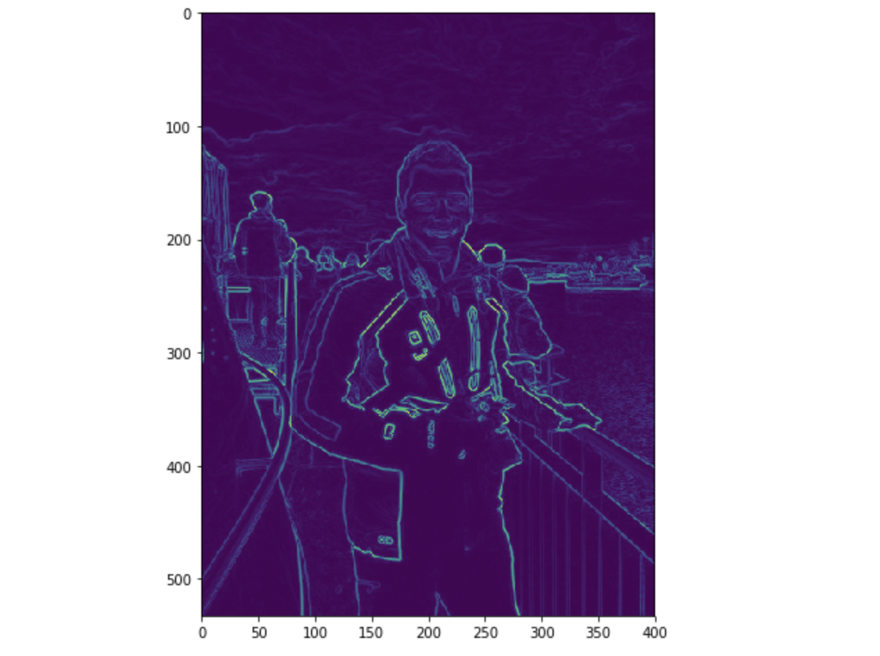 A guide to Face Detection in Python - Towards Data Science