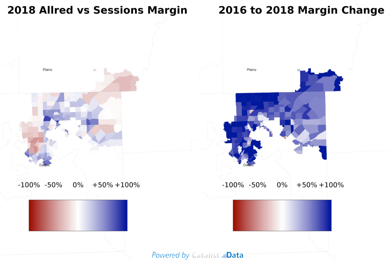 What Happened in the TX-32 Congressional Election