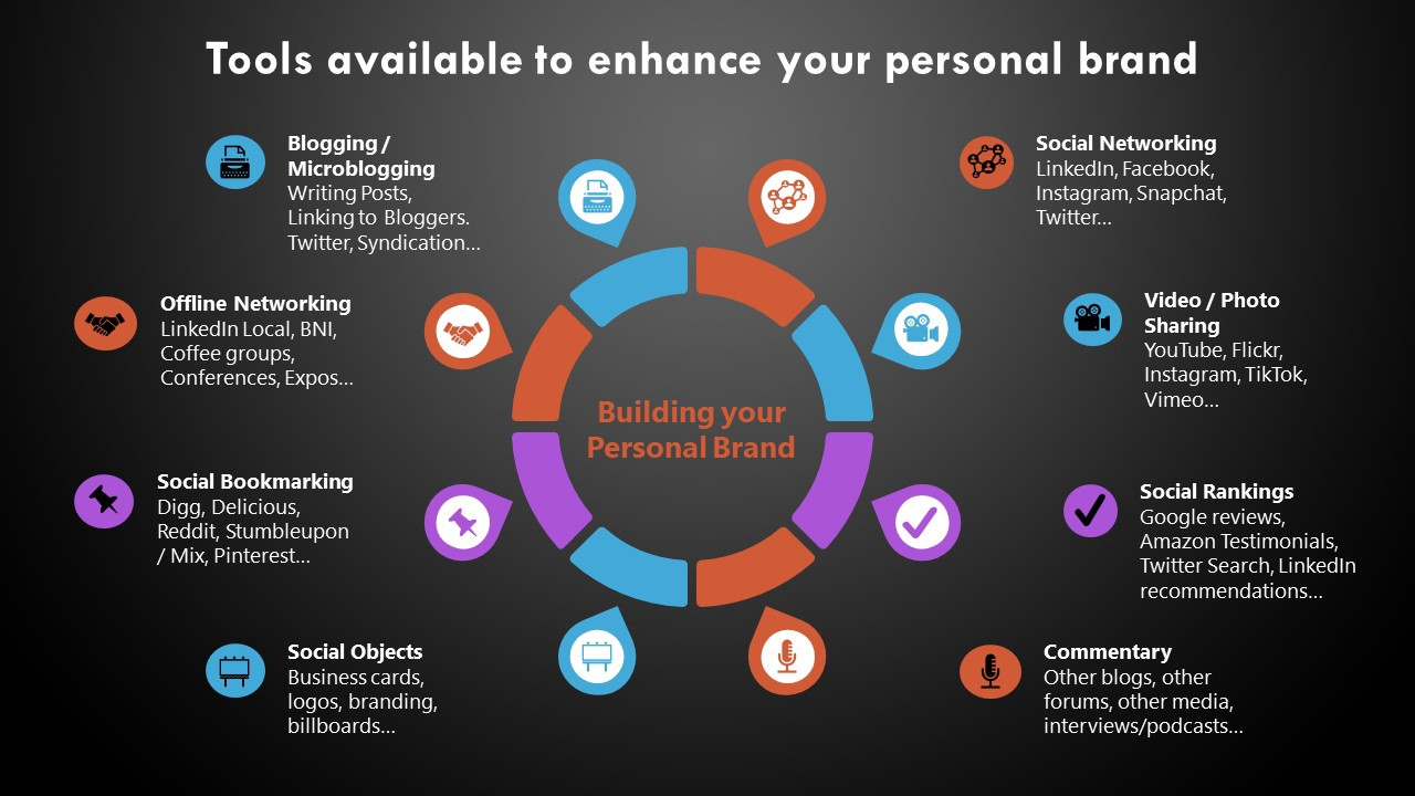 Tools to enhance your personal brand