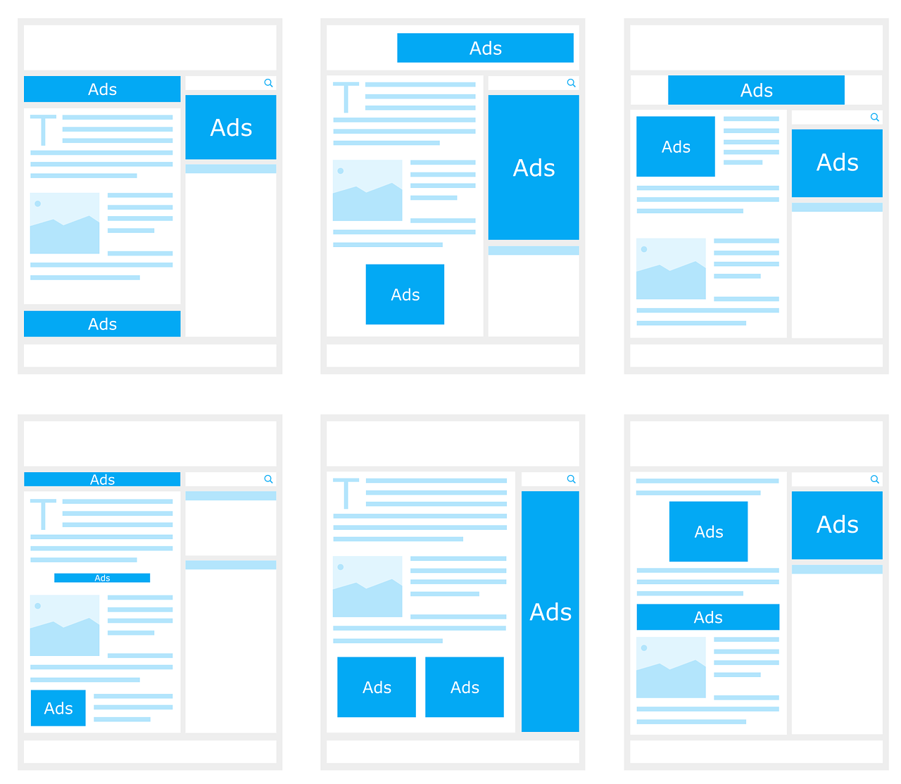 What Types Of Display Ads Should You Run? — Part 3 - Inside