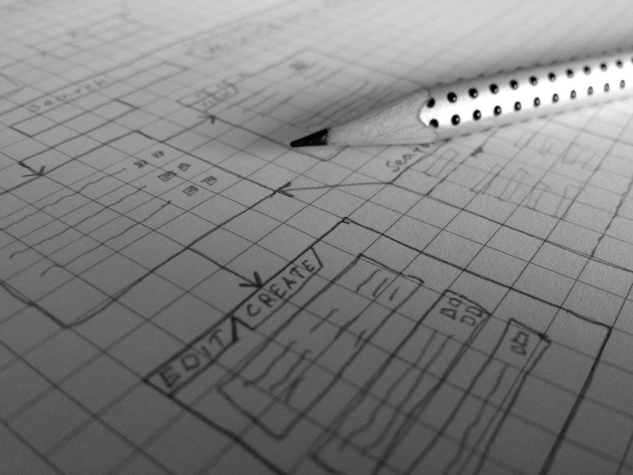 Software Project Management : Project Scheduling