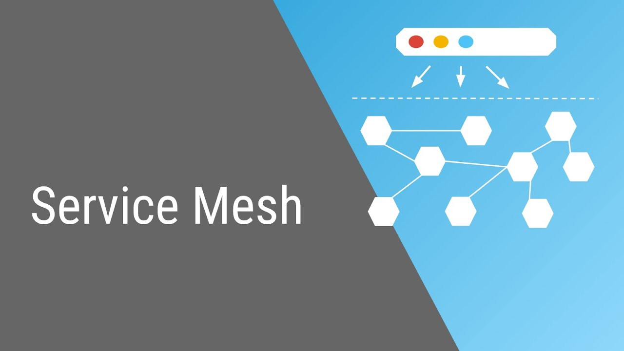 What Is Service Mesh And What It Brings To Microservices By Tj Blogumas Devops Dudes Medium