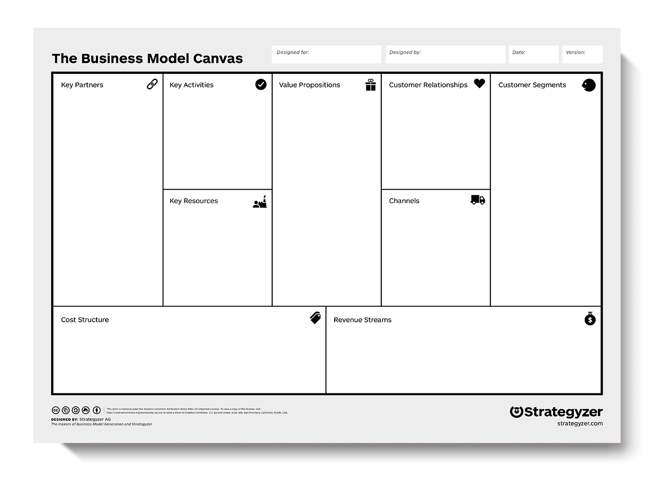 How To Business Model Canvas Explained By Sheda Sheda Medium