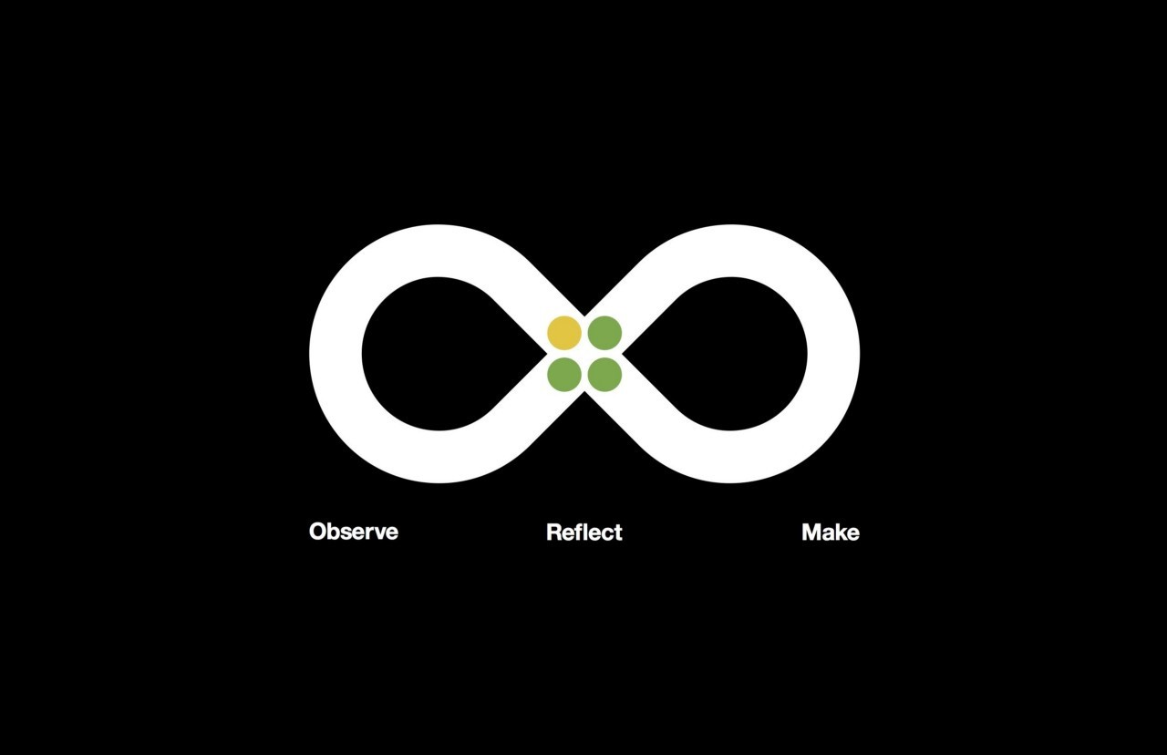 This is an image of IBM's Loop which illustrates the 3 key phases in an iterative design cycle: Observe, Reflect and Make.