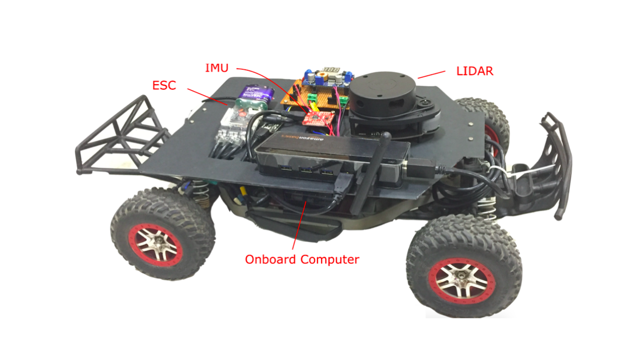 Resources to help you build an indoor self driving car