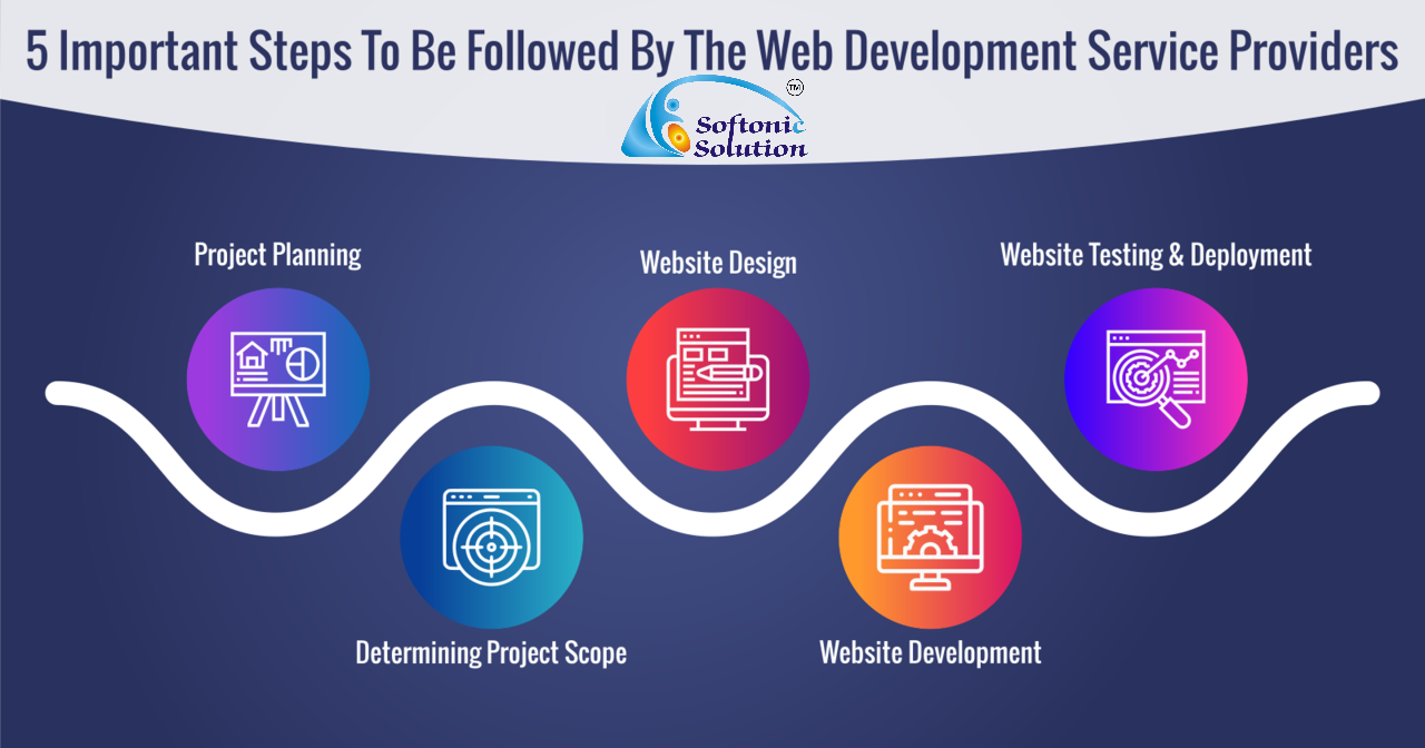 Websweb Designing Company In Delhi Innovative Affordable Price By Softonic Solution Medium