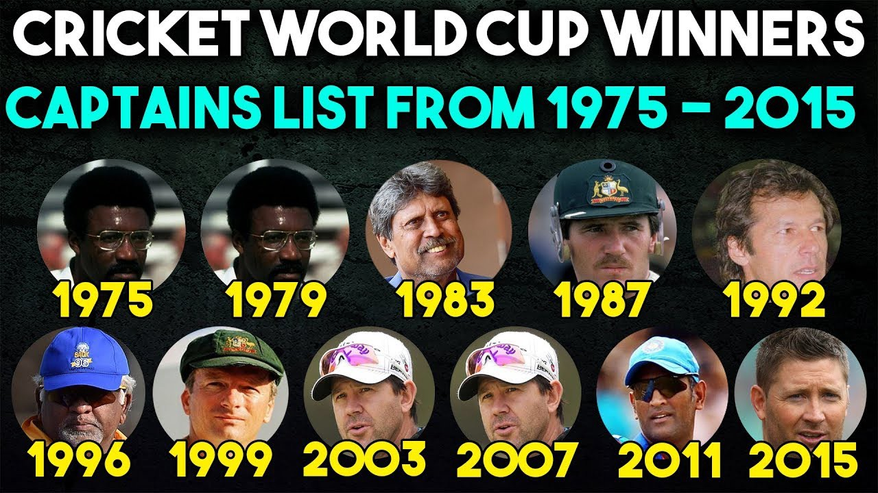 Prediction Of World Cup 2019 Winner England And Wales