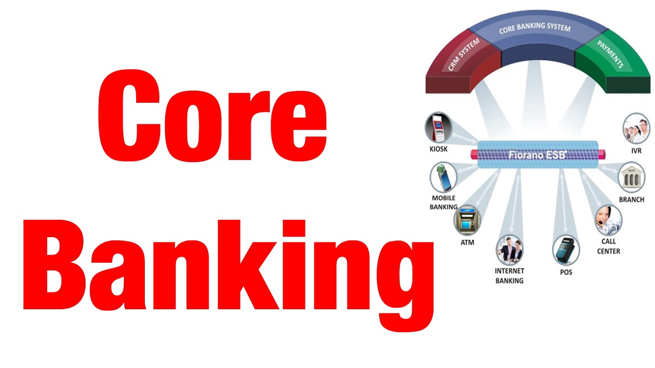 Centralized Online Real-time Environment (CORE) Banking Systems
