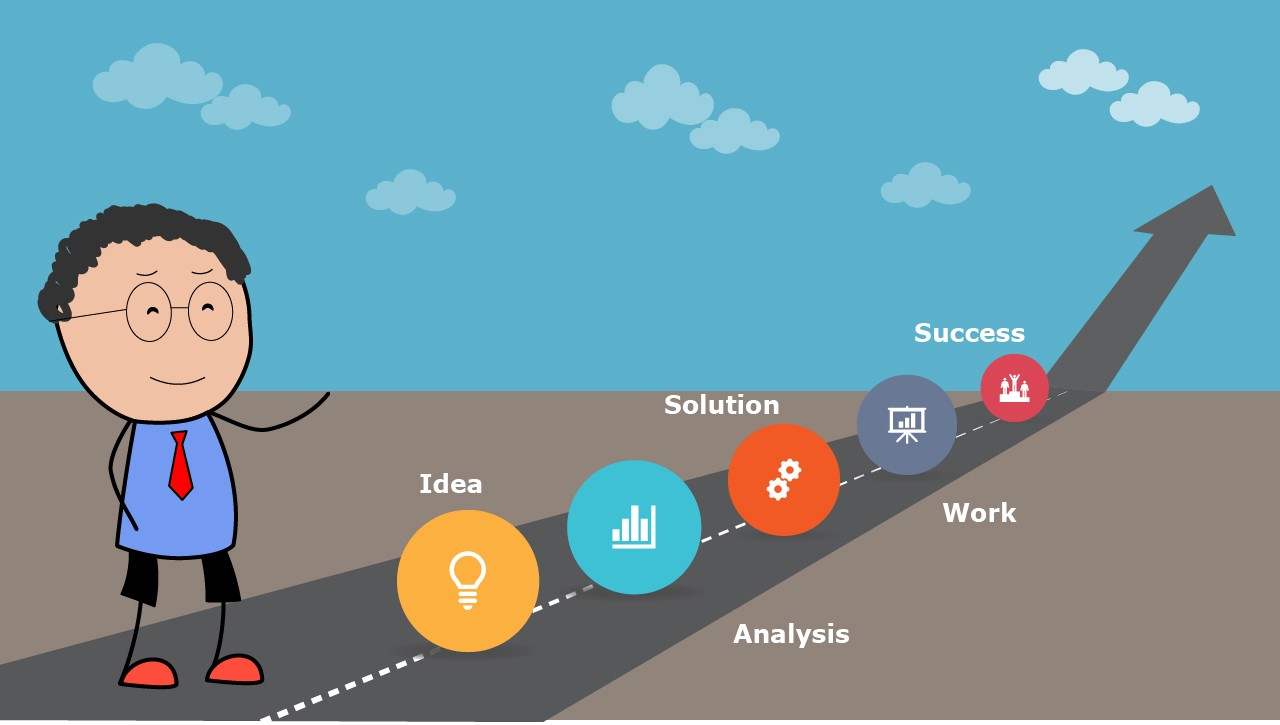 Discover Effective Product Roadmap Templates For Powerpoint Plus Free Product Roadmap Template To Get Started By Slideuplift Medium