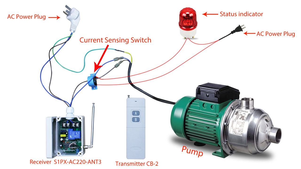 Wire The Switch In As Shown Below