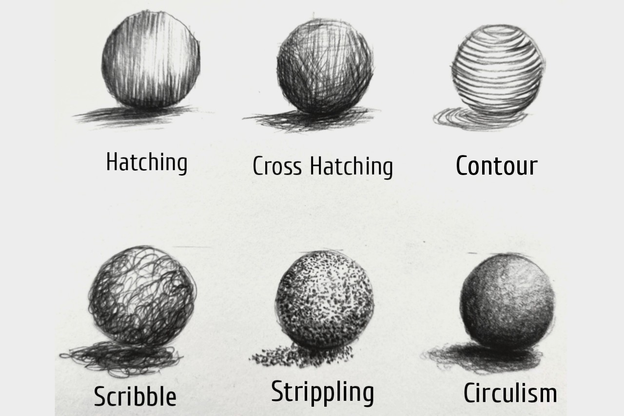 Different Type Of Pencil Shading Techniques By Vkartbox Medium
