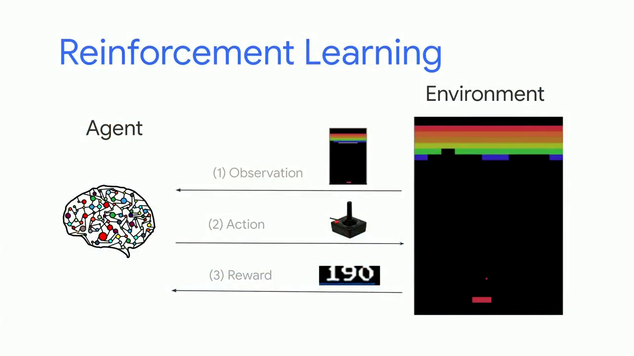 TF-Agents: A Flexible Reinforcement Learning Library for