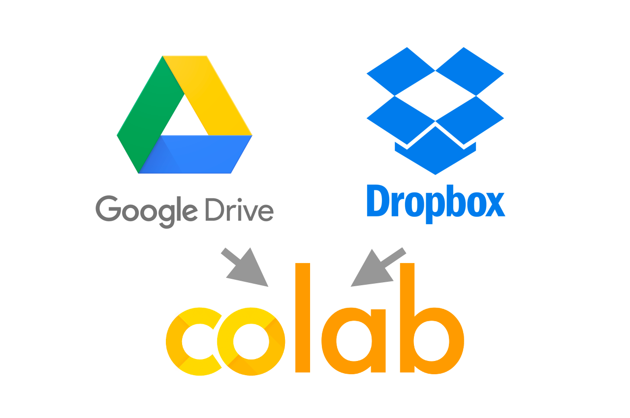 How to directly download files from Dropbox, or Google drive