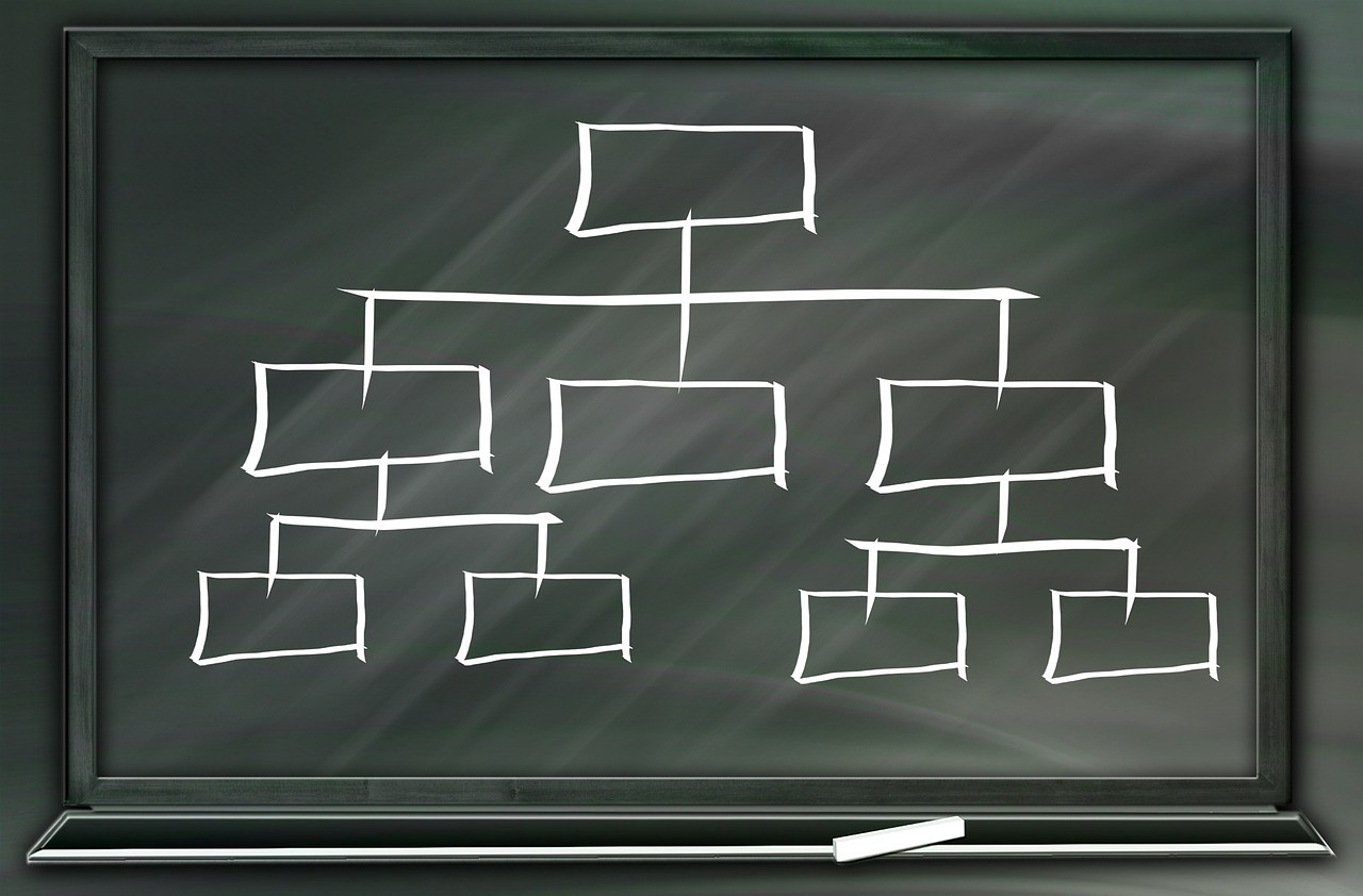 Best practices for handling hierarchical data structure in