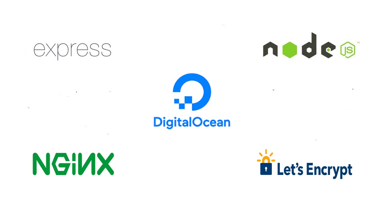 Deploy a NodeJS and ExpressJS App on Digital Ocean with