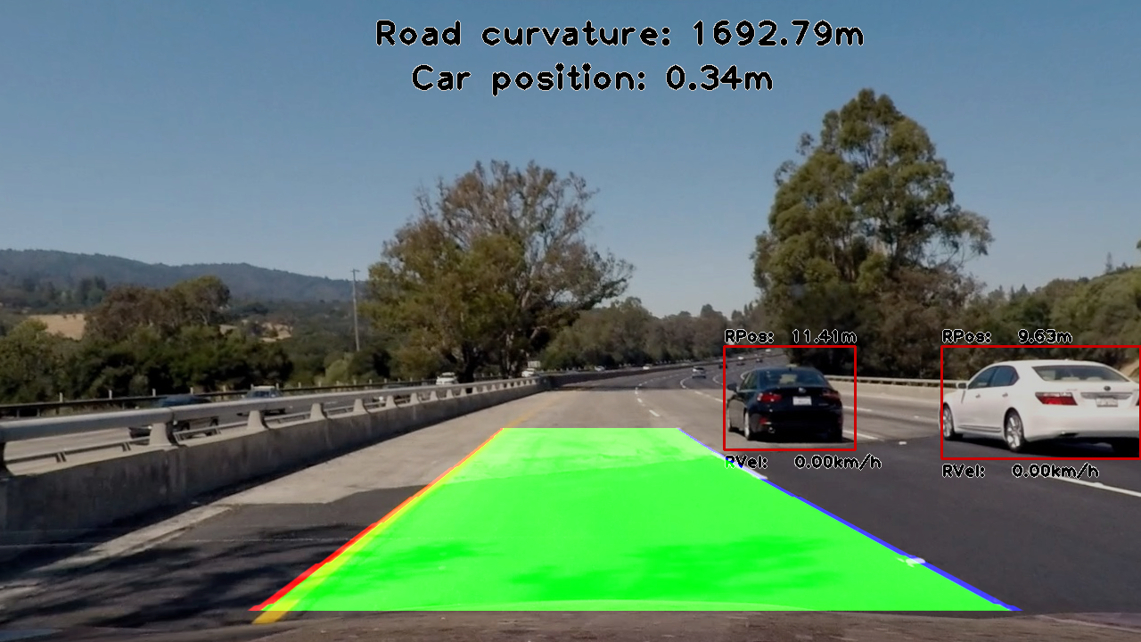 Vehicle Detection and Distance Estimation - Towards Data Science