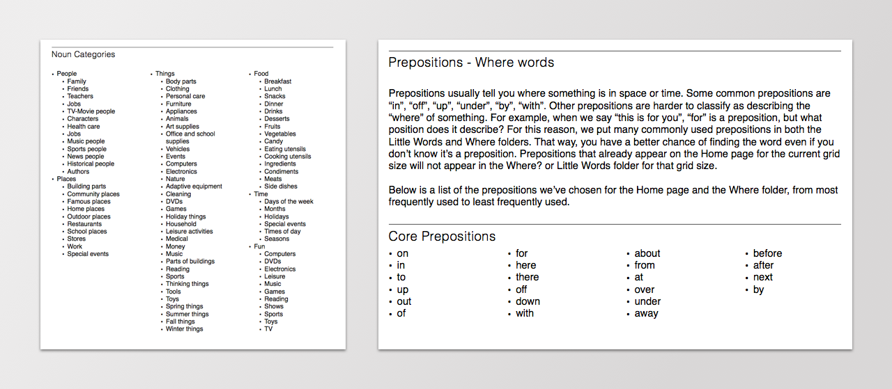 Two pages from the Proloquo2Go PDF highlighting where in the app to find words.