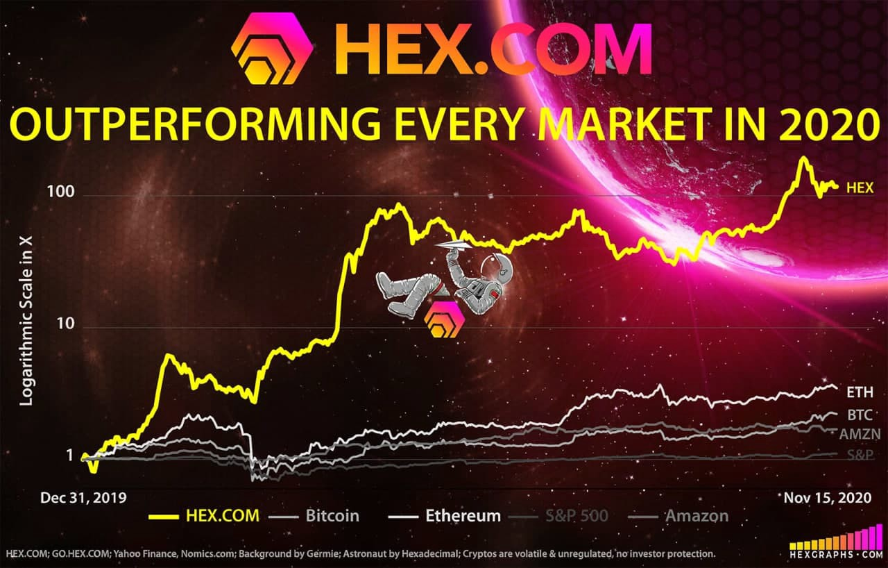 HEX Crypto HEX Price Richard Heart