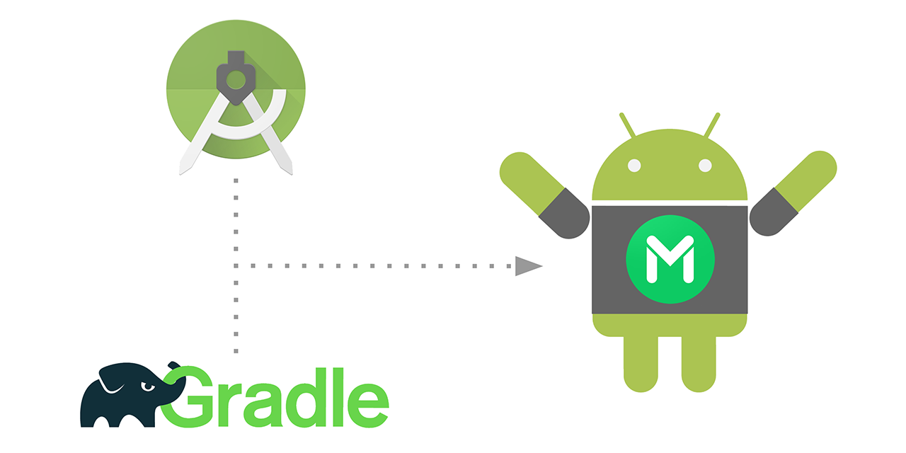 Build your Android app Faster and Smaller than ever