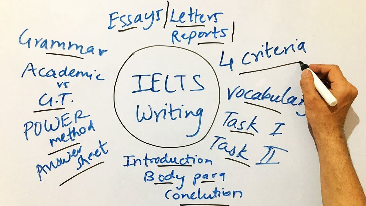 Image result for writing ielts
