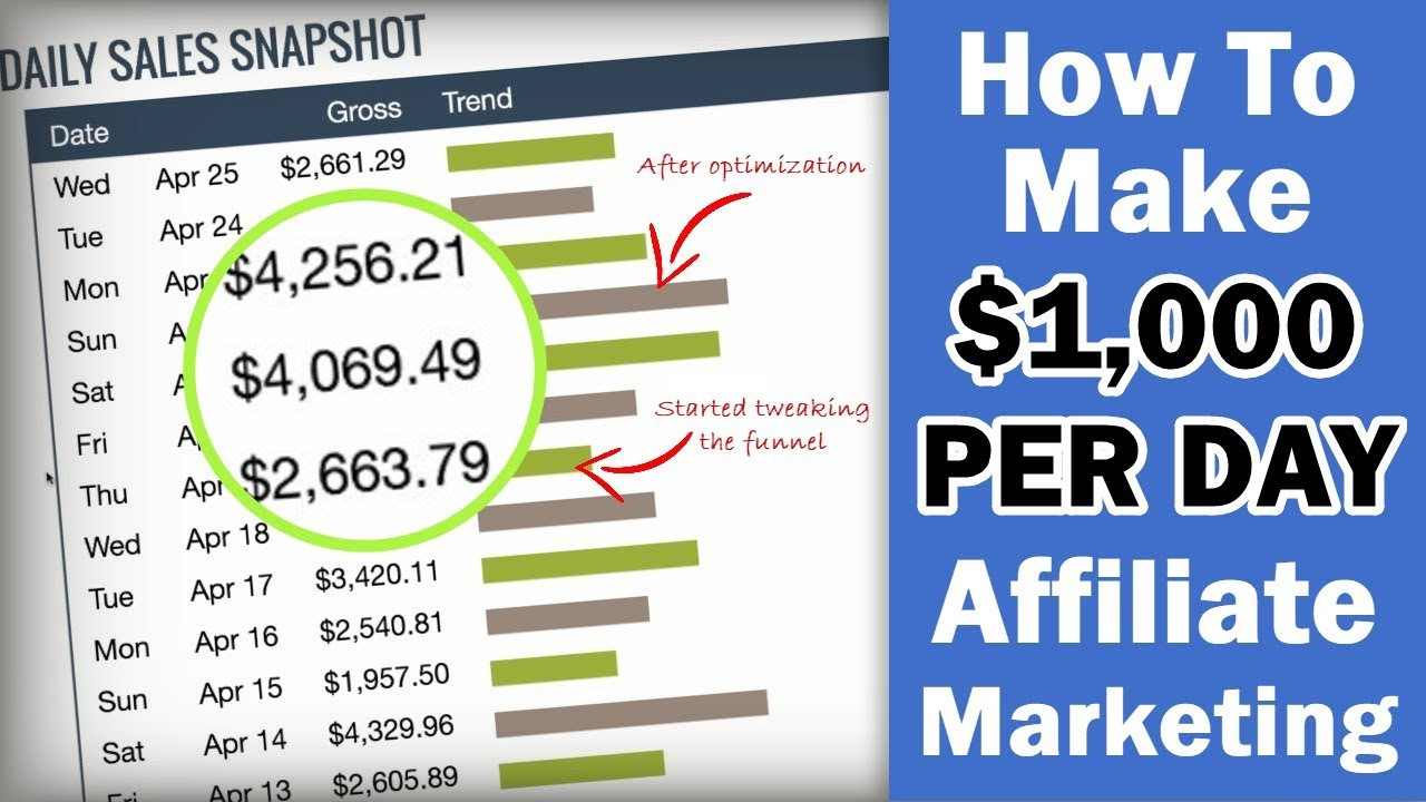 snapshot of a sales commission report and the words that say how to make 1,000 dollars per day with affiliate marketing