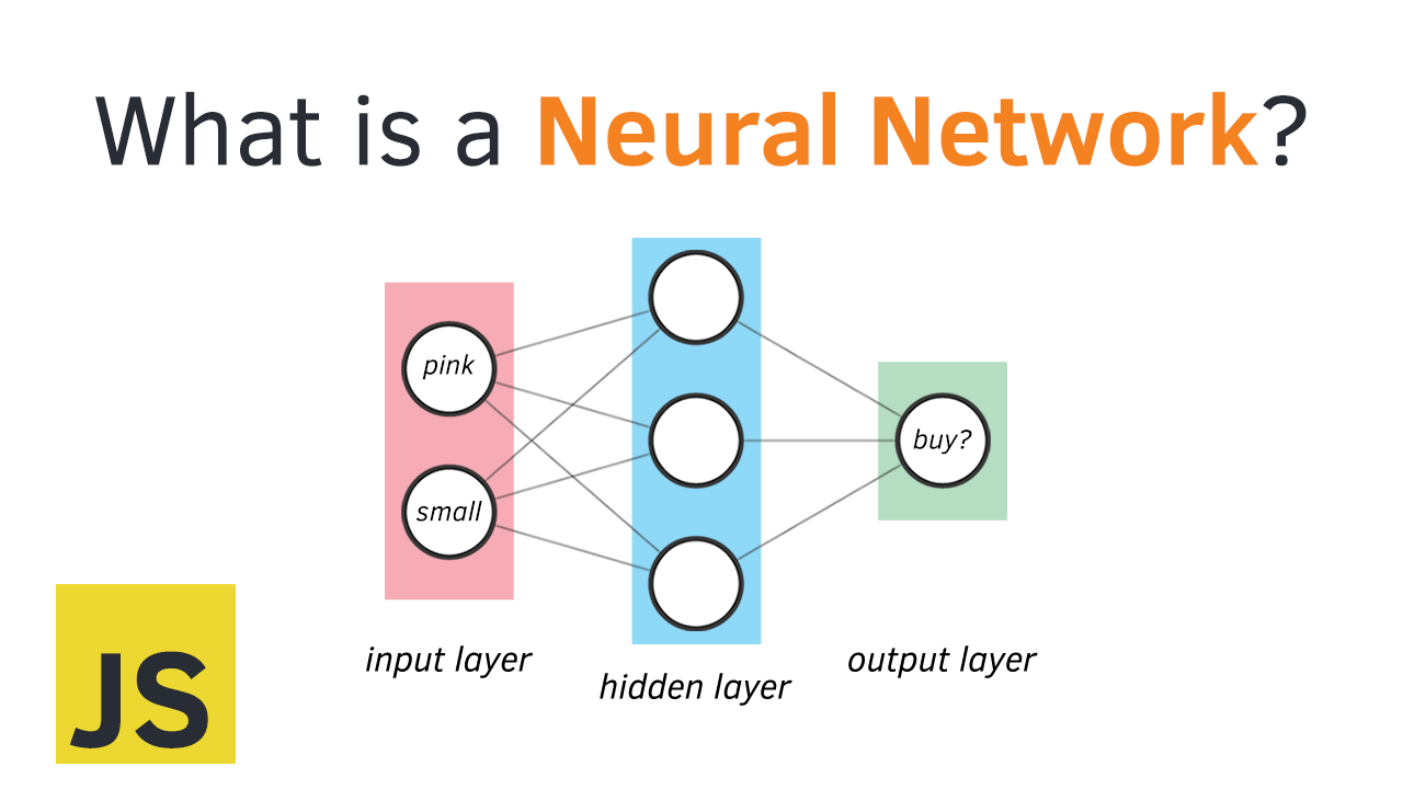 Build a simple Neural Network with TensorFlow.js