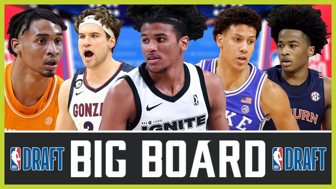The 2021 NBA Draft is here! Who are the top 50 players in the draft? A full rankings and breakdown by tiers…