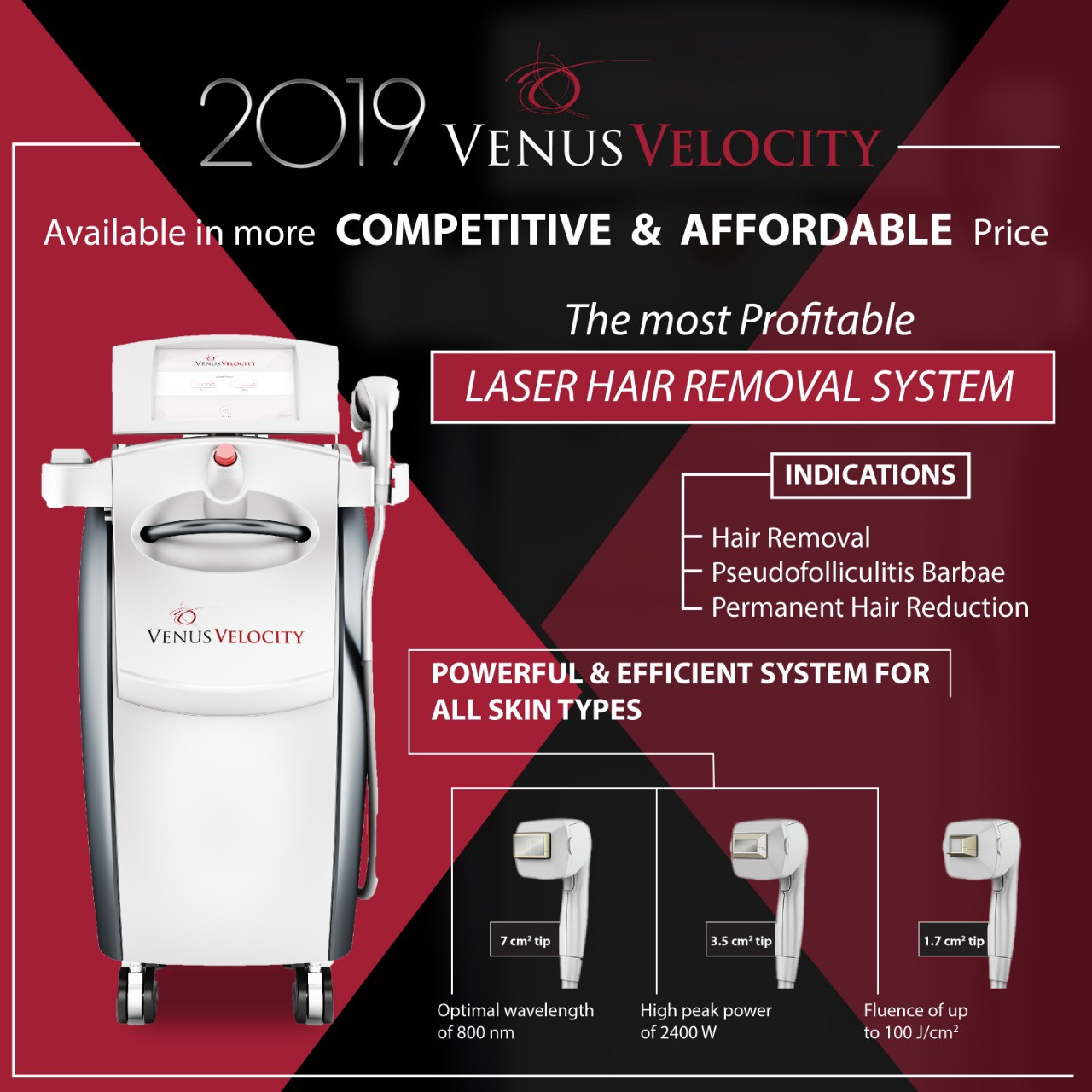 Introducing The Most Profitable Hair Removal Solution Venus Velocity By Venus Concept India Medium