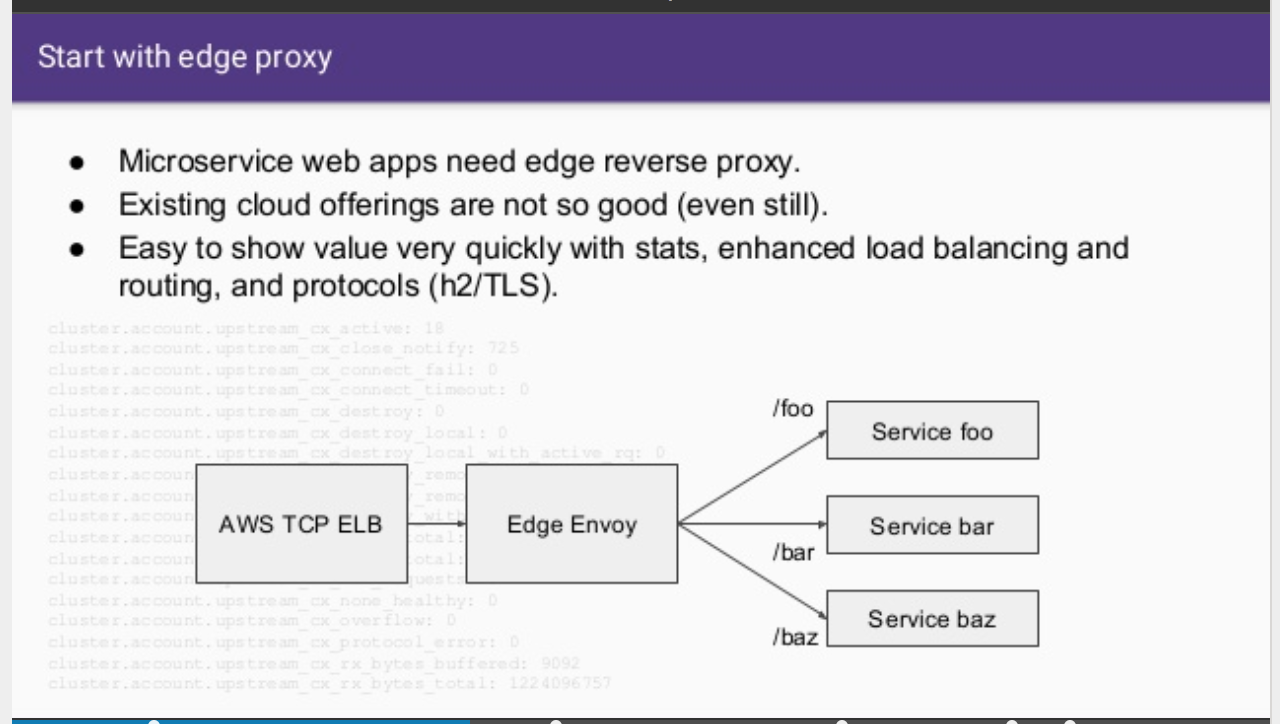 The Mechanics of Deploying the Envoy Proxy at Lyft: Lessons