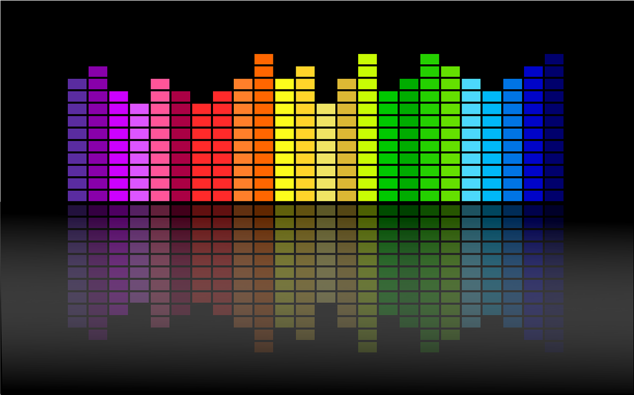Step by Step to Visualize Music Genres with Spotify API