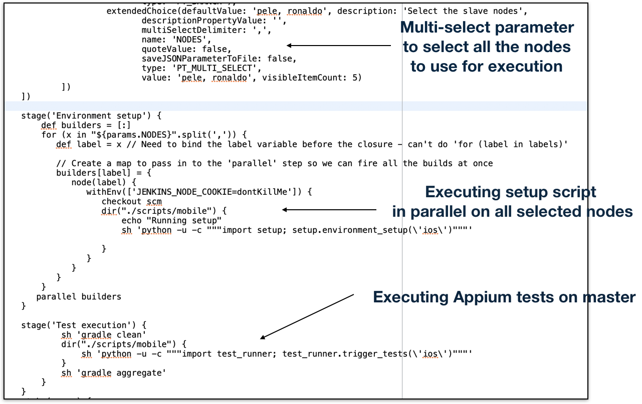 Distributed Parallel Execution of Appium Tests with Selenium