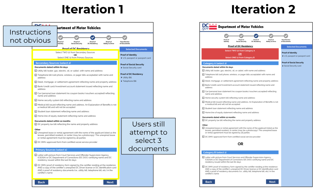 Transforming the DC DMV Experience — A UX Case Study