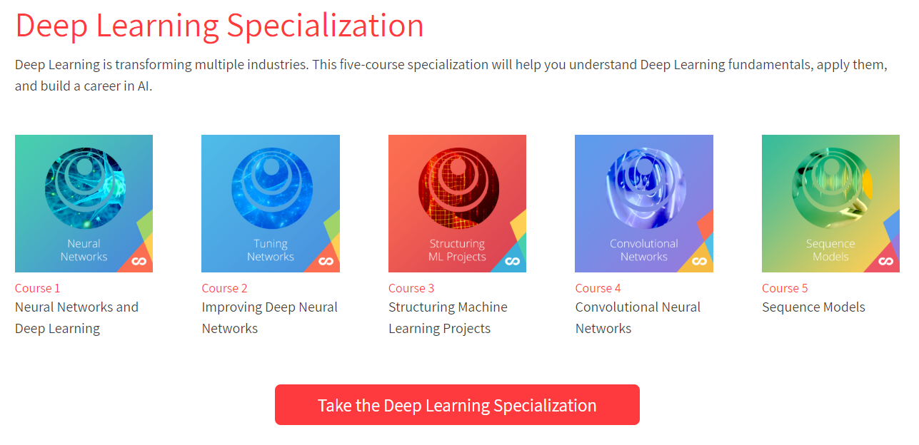 My Top 5 Recommended Places to Learn about Deep Learning and Machine Learning 0 R mcr8vFqKXnLYg6