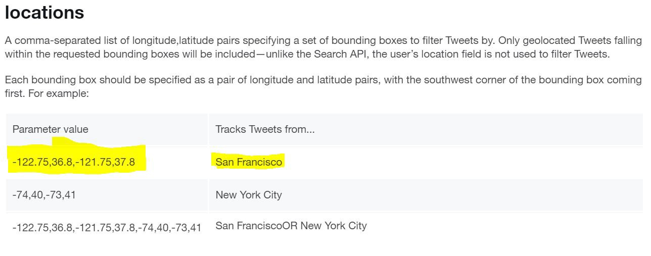 Fun with analyzing @BillGates tweets Twitter API's-Step by