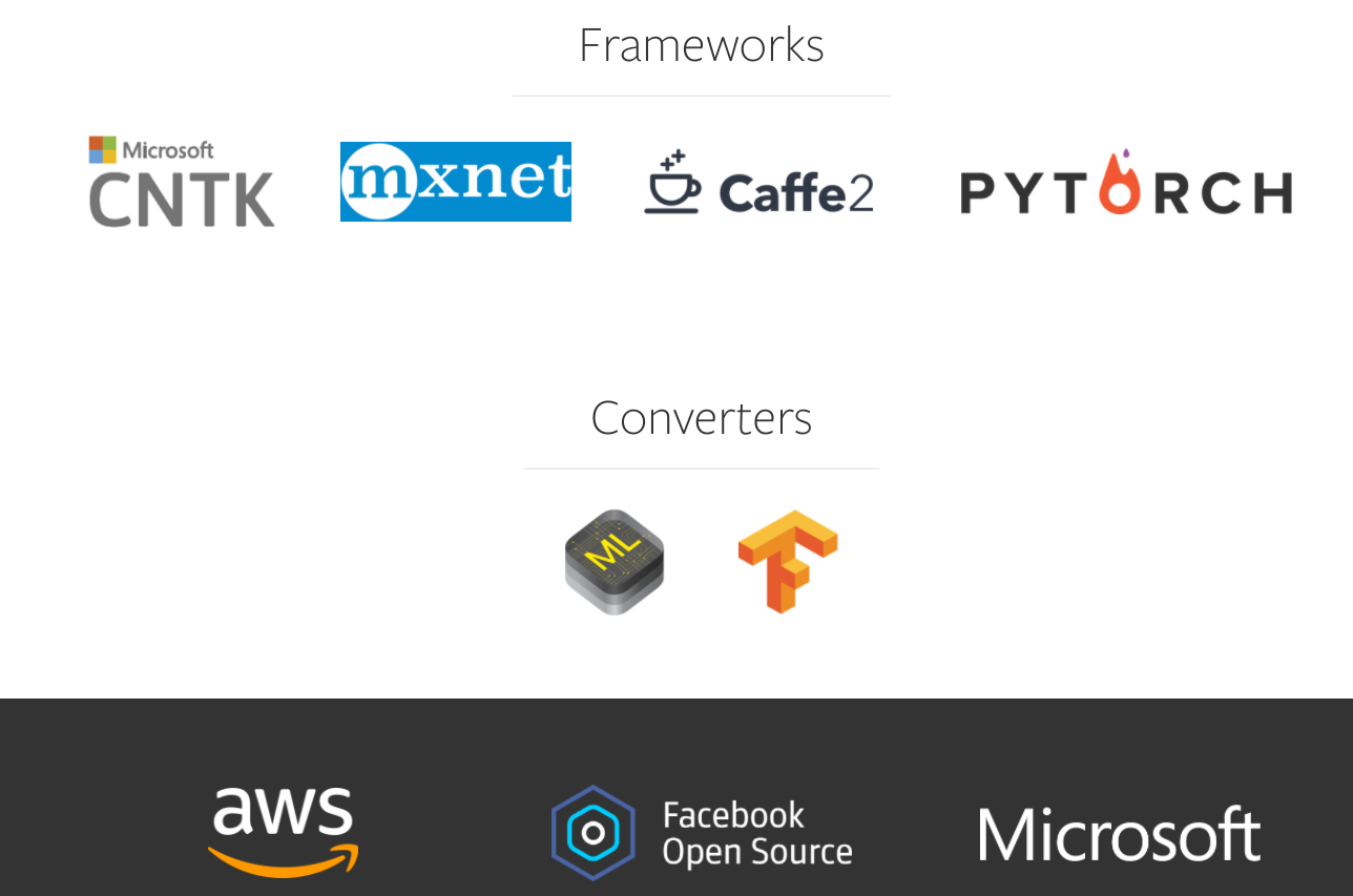 AWS supports an AI tool created by Microsoft and Facebook