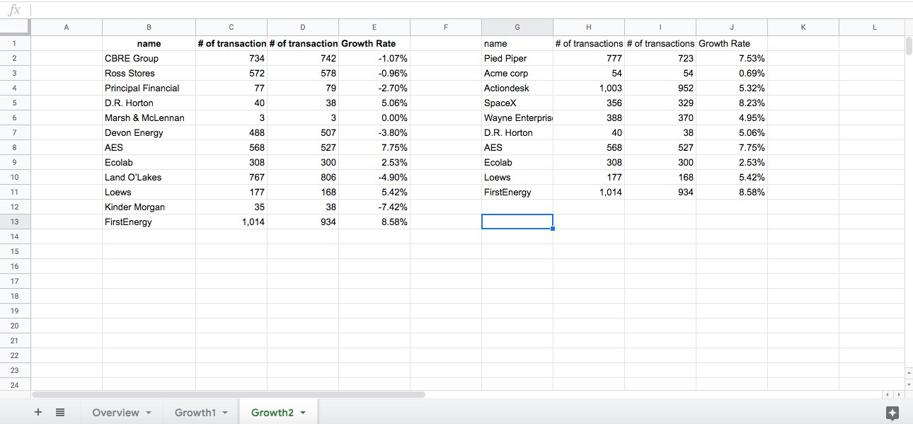 Ultimate Beginner's Guide to the Query Function in Google Sheets