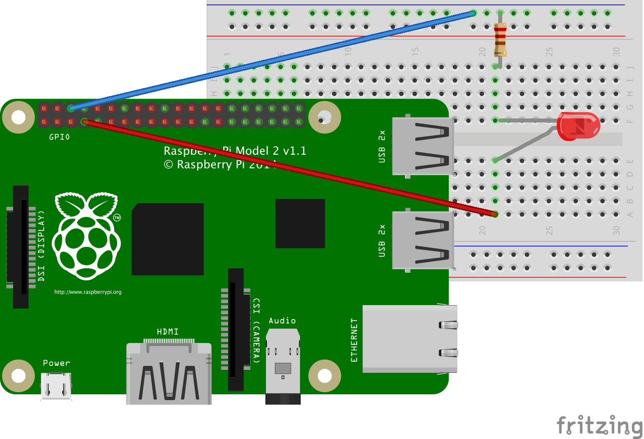 Using Swift to control the Raspberry Pi GPIO pins and turn