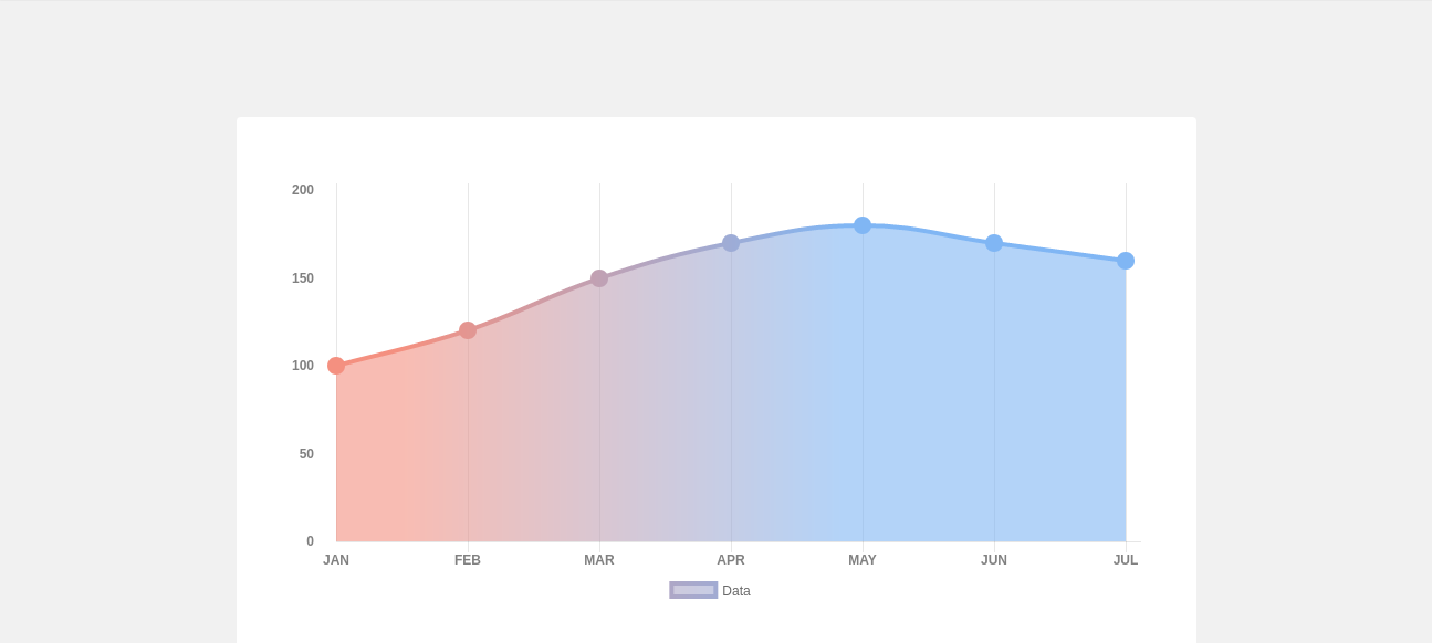 Chart js Tutorial — How To Make Gradient Line Chart