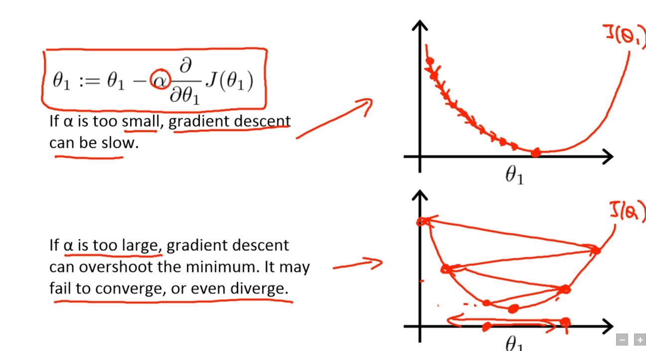 Estimating an Optimal Learning Rate For a Deep Neural Network