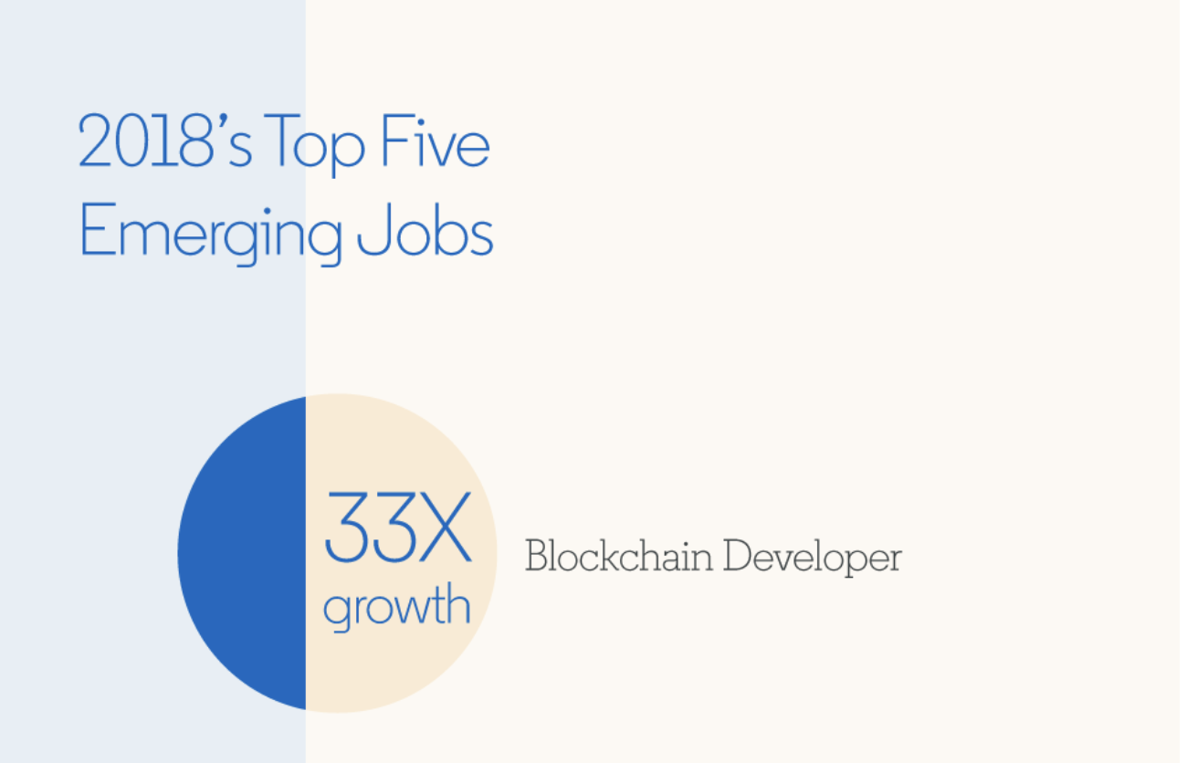 The Blockchain Jobs Report, 2019 - ConsenSys Media