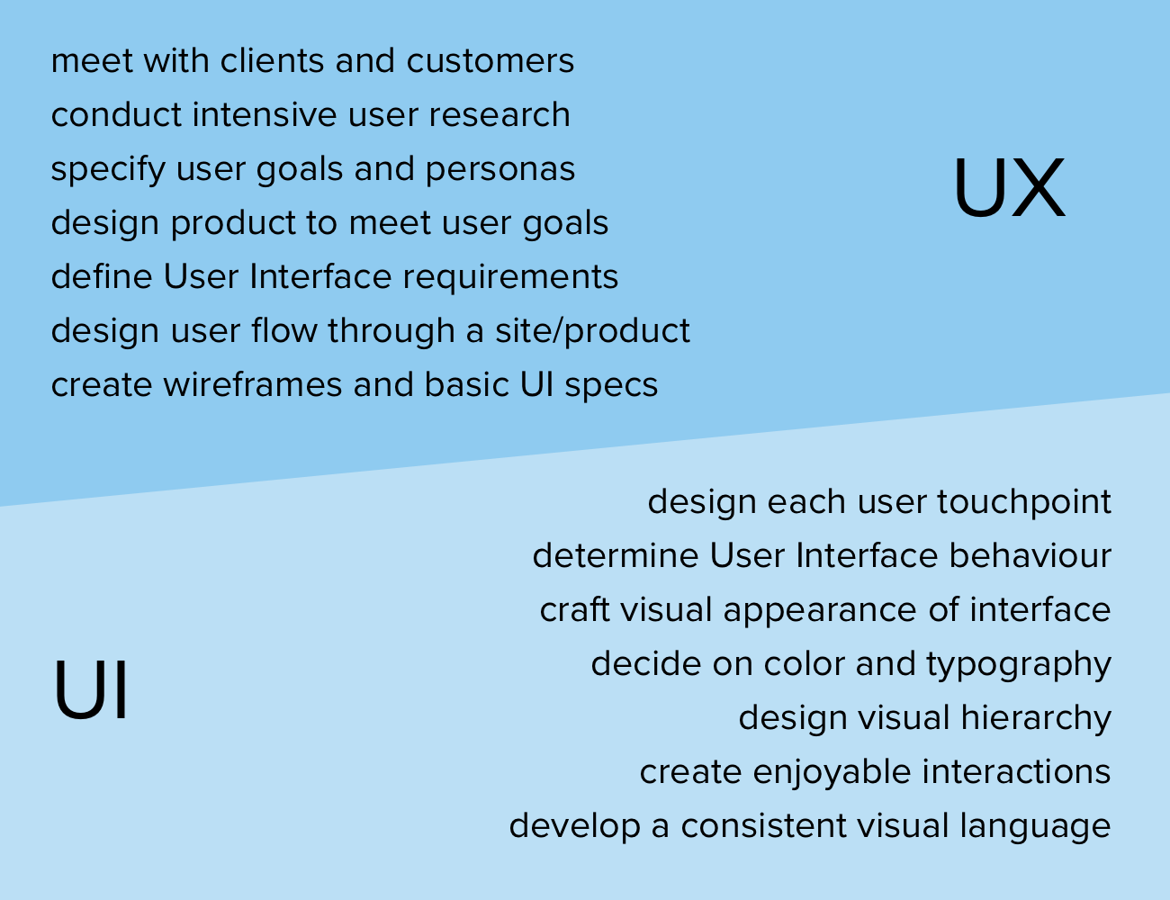 From Ms Dos To Material Design A Brief History Of User Interfaces By Designlab Prototypr