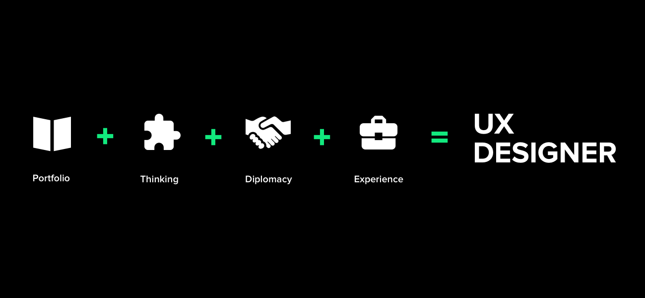 The Ux Of Hiring For Ux Positions By Dan Maccarone Ux Collective