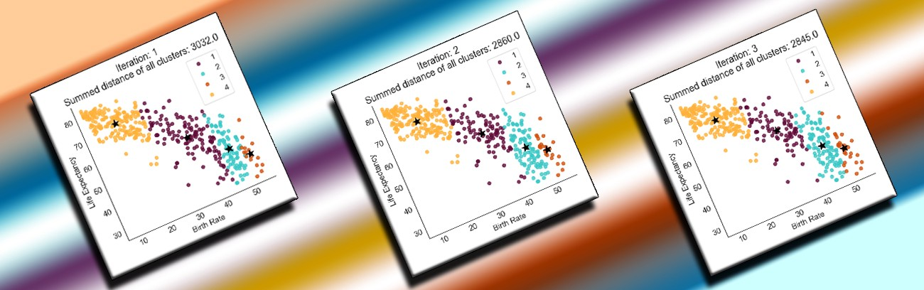 From Pseudocode to Python code: K-Means Clustering, from scratch