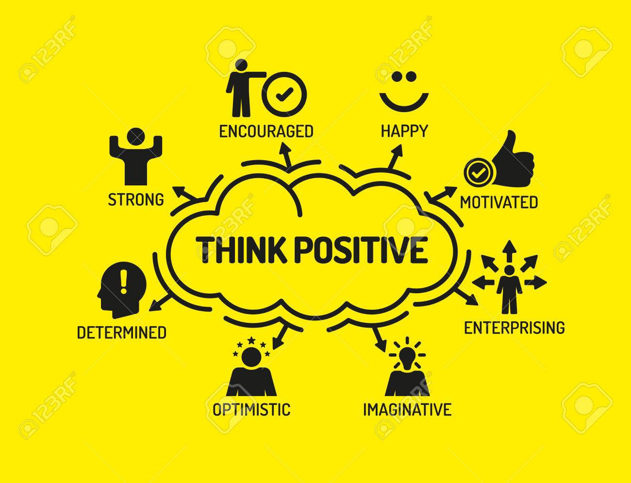 Positive Thinking And Positive Attitude: - Zikikhan - Medium